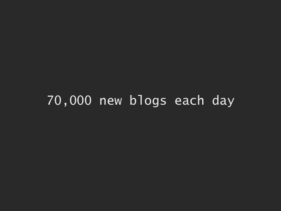 70,000 new blogs each day
