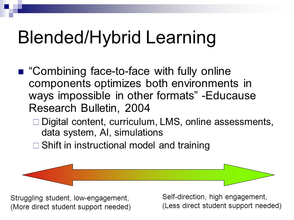 Blended/Hybrid Learning Combining face-to-face with fully online components optimizes both environments in ways impossible in other formats -Educause Research Bulletin, 2004 Digital content, curriculum, LMS, online assessments, data system, AI, simulations Shift in instructional model and training Self-direction, high engagement, (Less direct student support needed) Struggling student, low-engagement, (More direct student support needed)