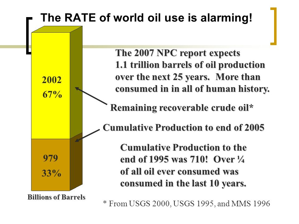 The 2007 NPC report expects 1.1 trillion barrels of oil production over the next 25 years.