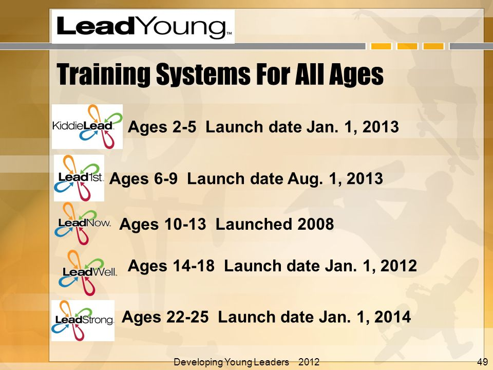 Training Systems For All Ages Ages 2-5 Launch date Jan.