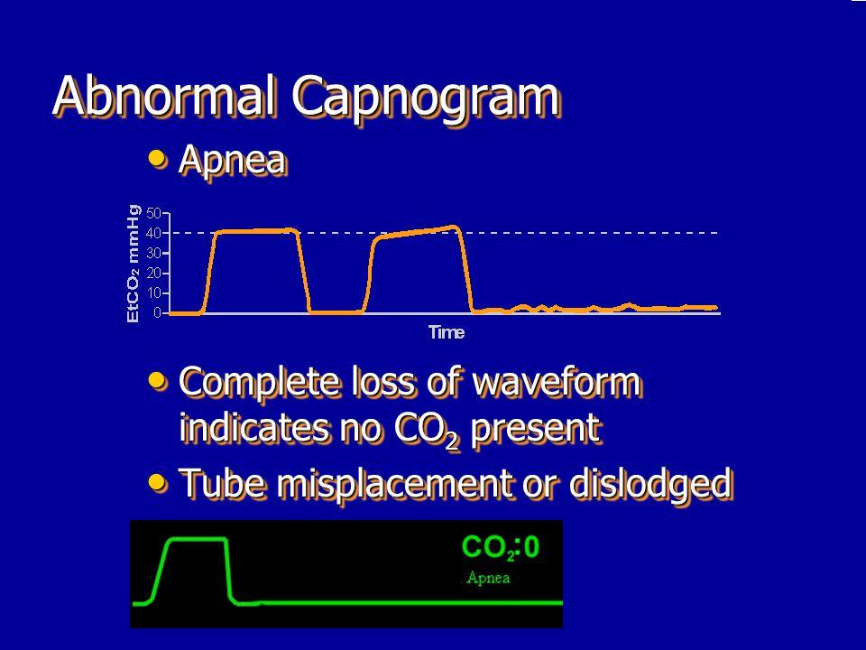Abnormal Capnogram Apnea Apnea Complete loss of waveform indicates no CO 2 present Complete loss of waveform indicates no CO 2 present Tube misplaceme