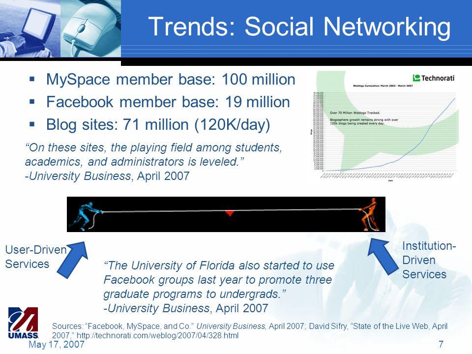 Trends: Social Networking MySpace member base: 100 million Facebook member base: 19 million Blog sites: 71 million (120K/day) May 17, 20077 On these s