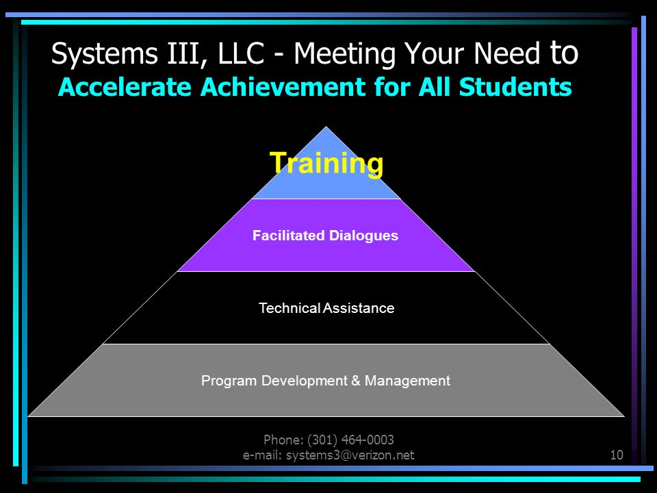 Phone: (301) 464-0003 e-mail: systems3@verizon.net9 Systems III, LLC - Meeting Your Need to Accelerate Achievement for All Students Program Development & Management Technical Assistance Facilitated Dialogues Training Recognize teachers as experts Build capacity