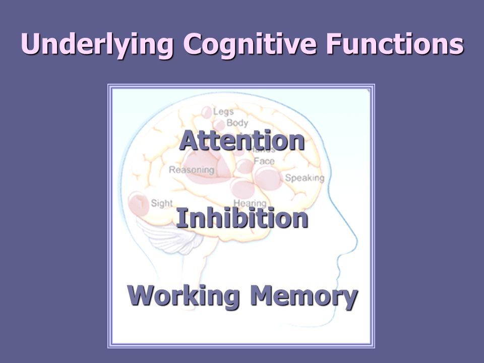 Underlying Cognitive Functions AttentionInhibition Working Memory