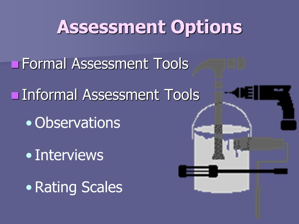 Assessment Options Formal Assessment Tools Formal Assessment Tools Informal Assessment Tools Informal Assessment Tools Observations Interviews Rating