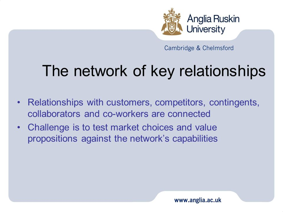 The network of key relationships Relationships with customers, competitors, contingents, collaborators and co-workers are connected Challenge is to te