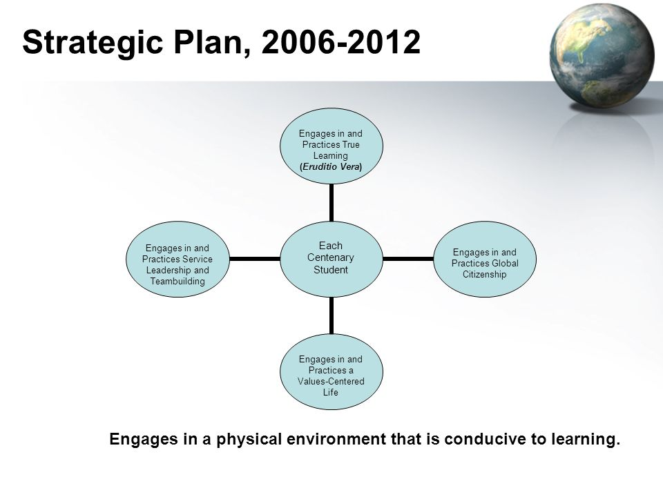 Strategic Plan, 2006-2012 Each Centenary Student Engages in and Practices True Learning (Eruditio Vera) Engages in and Practices Global Citizenship Engages in and Practices a Values- Centered Life Engages in and Practices Service Leadership and Teambuilding Engages in a physical environment that is conducive to learning.