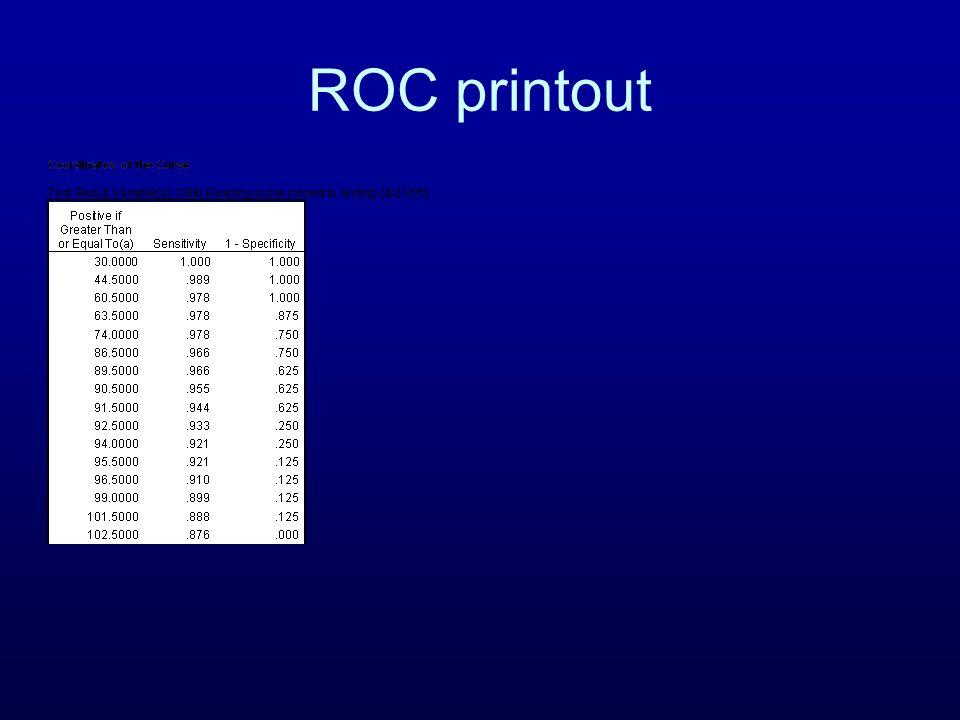 ROC printout