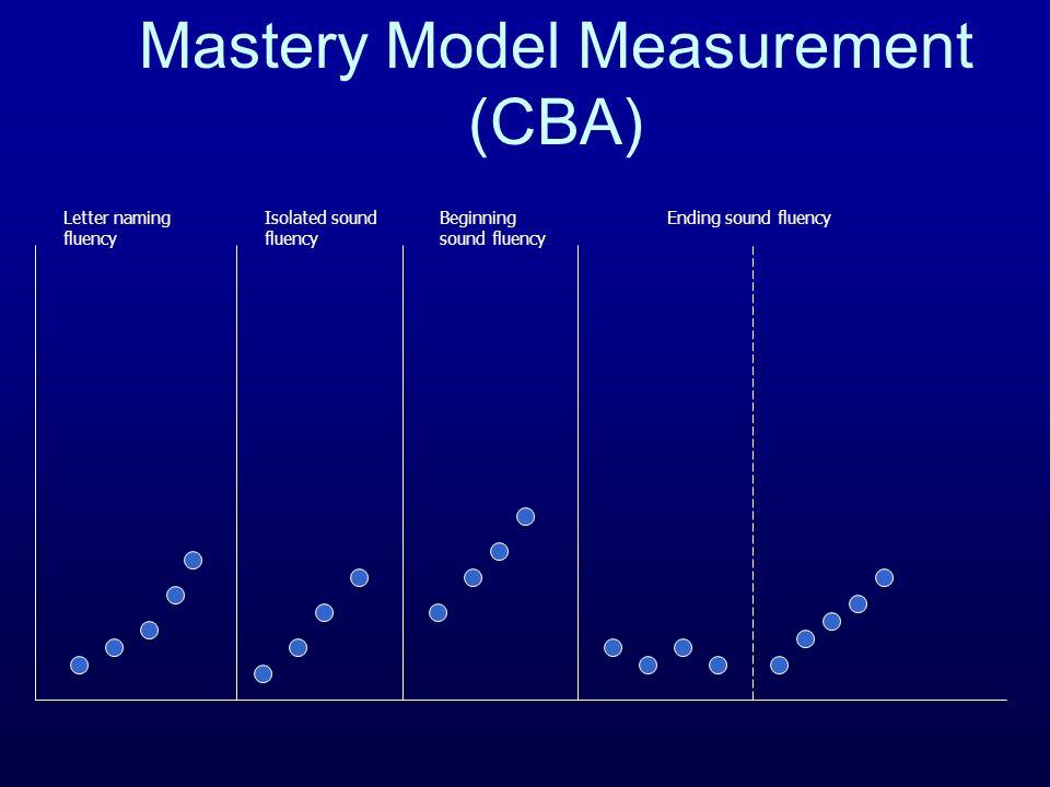 Mastery Model Measurement (CBA) Letter naming fluency Isolated sound fluency Beginning sound fluency Ending sound fluency