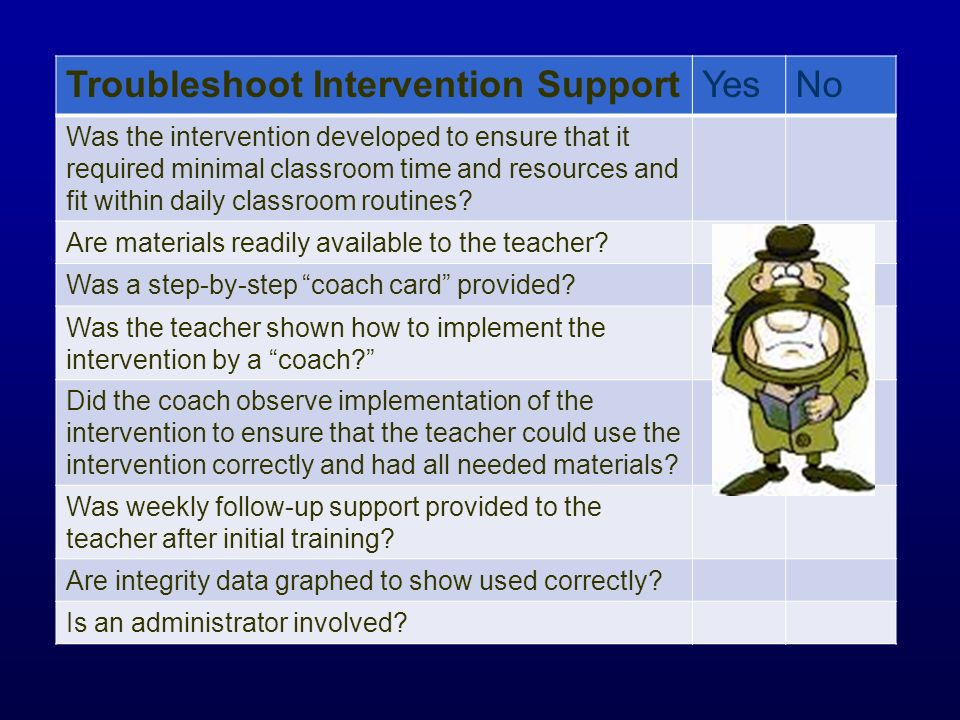 Troubleshoot Intervention SupportYesNo Was the intervention developed to ensure that it required minimal classroom time and resources and fit within d