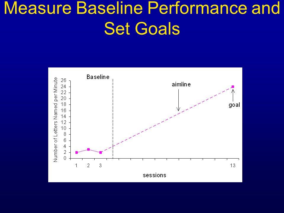 Measure Baseline Performance and Set Goals