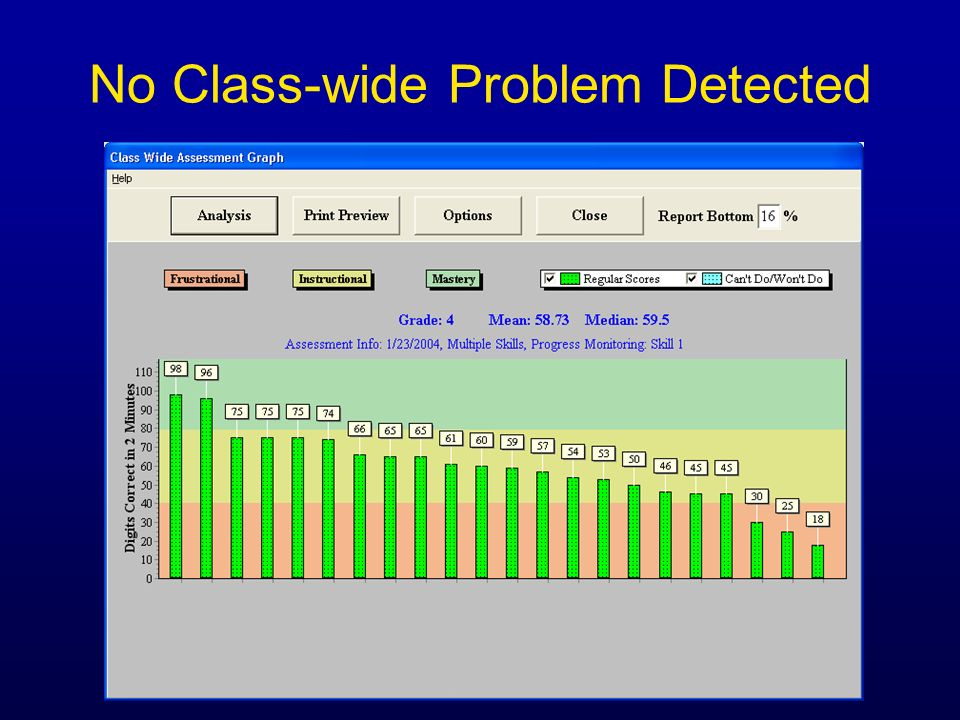 No Class-wide Problem Detected