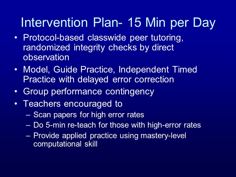 Intervention Plan- 15 Min per Day Protocol-based classwide peer tutoring, randomized integrity checks by direct observation Model, Guide Practice, Ind