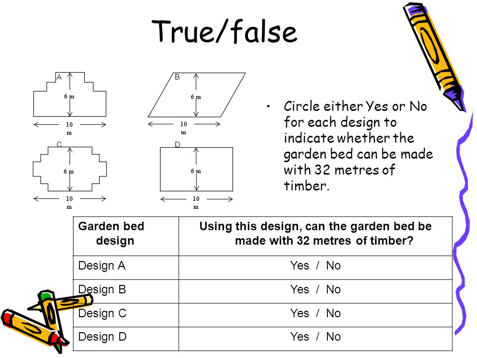 True/false Circle either Yes or No for each design to indicate whether the garden bed can be made with 32 metres of timber. Garden bed design Using th