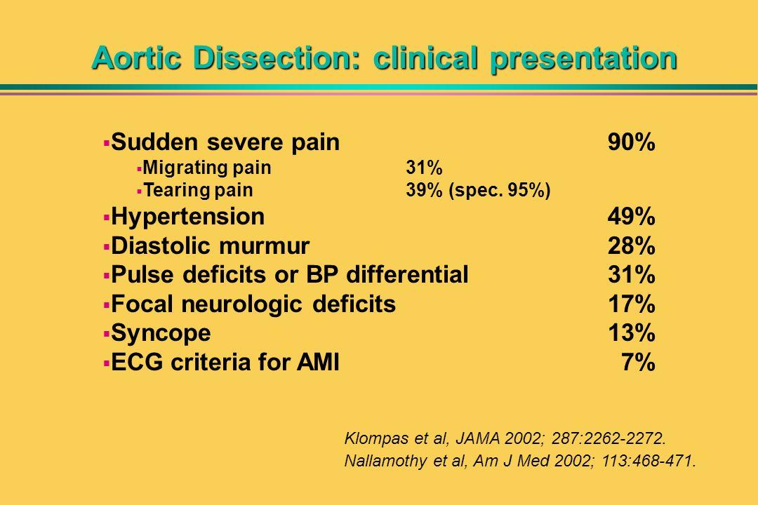 Sudden severe pain 90% Migrating pain 31% Tearing pain 39% (spec. 95%) Hypertension 49% Diastolic murmur 28% Pulse deficits or BP differential 31% Foc