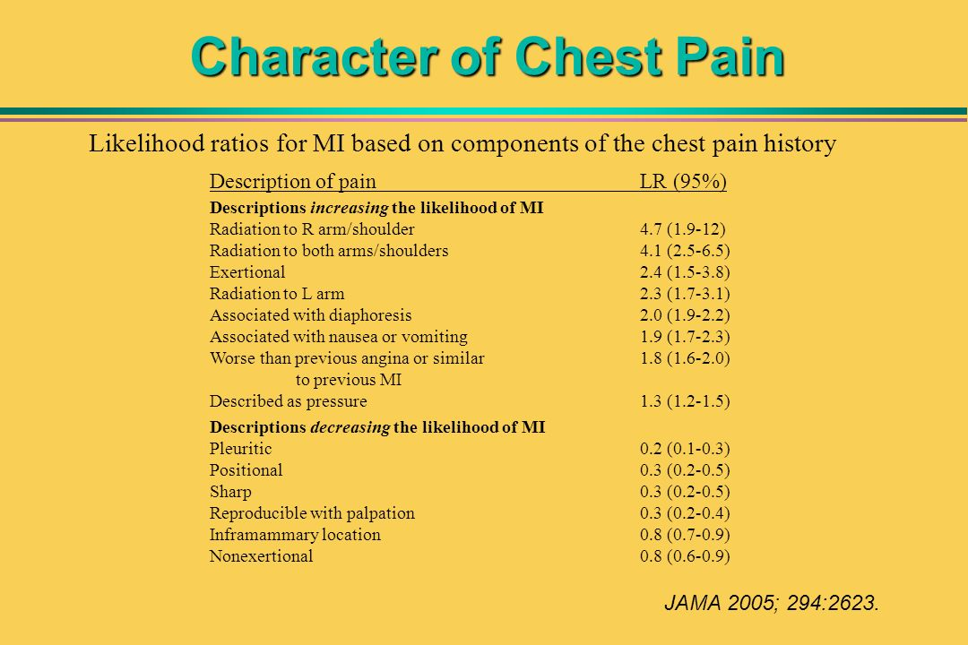 Character of Chest Pain JAMA 2005; 294:2623. Likelihood ratios for MI based on components of the chest pain history Description of painLR (95%) Descri