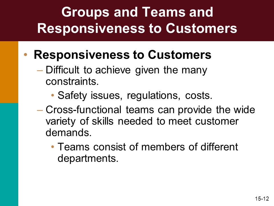 15-12 Groups and Teams and Responsiveness to Customers Responsiveness to Customers –Difficult to achieve given the many constraints. Safety issues, re