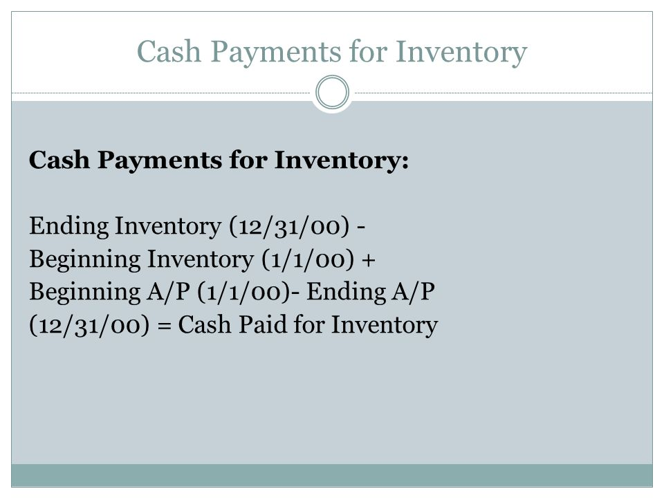 Cash Payments for Inventory Cash Payments for Inventory: Ending Inventory (12/31/00) - Beginning Inventory (1/1/00) + Beginning A/P (1/1/00)- Ending A