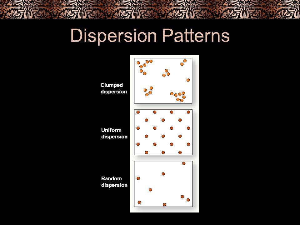 Dispersion Patterns Clumped dispersion Uniform dispersion Random dispersion