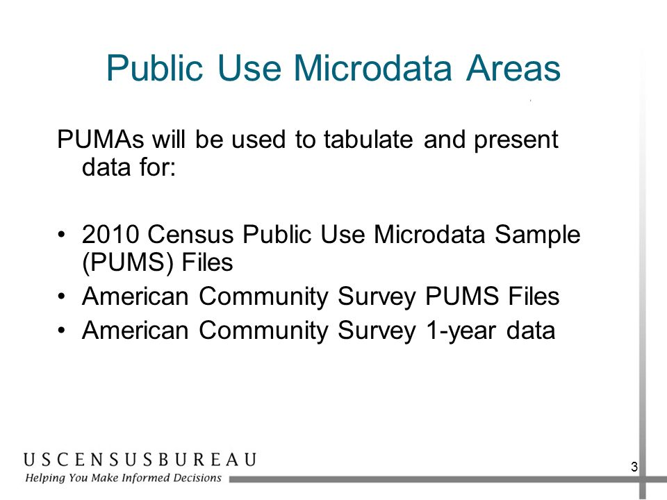 Public Use Microdata Areas PUMAs will be used to tabulate and present data for: 2010 Census Public Use Microdata Sample (PUMS) Files American Communit