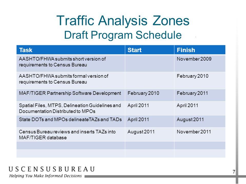 Traffic Analysis Zones Draft Program Schedule TaskStartFinish AASHTO/FHWA submits short version of requirements to Census Bureau November 2009 AASHTO/