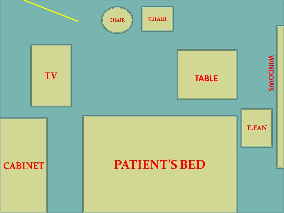 PATIENTS BED TV CABINET CHAIR E.FAN TABLE WINDOWS