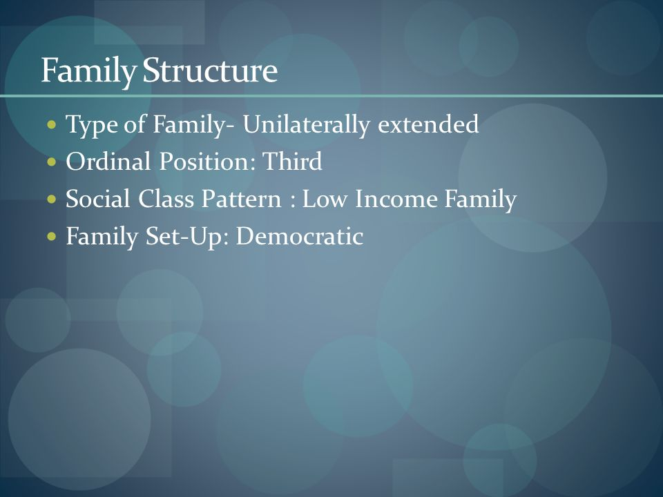 Family Structure Type of Family- Unilaterally extended Ordinal Position: Third Social Class Pattern : Low Income Family Family Set-Up: Democratic