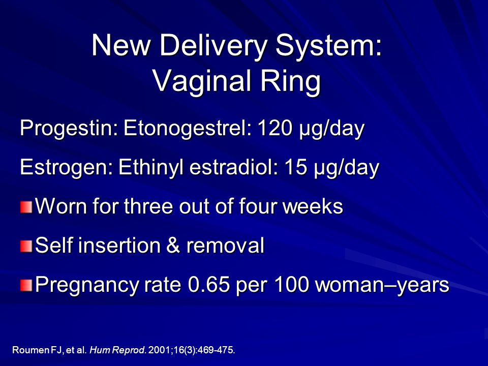 New Delivery System: Vaginal Ring Progestin: Etonogestrel: 120 µg/day Estrogen: Ethinyl estradiol: 15 µg/day Worn for three out of four weeks Self ins