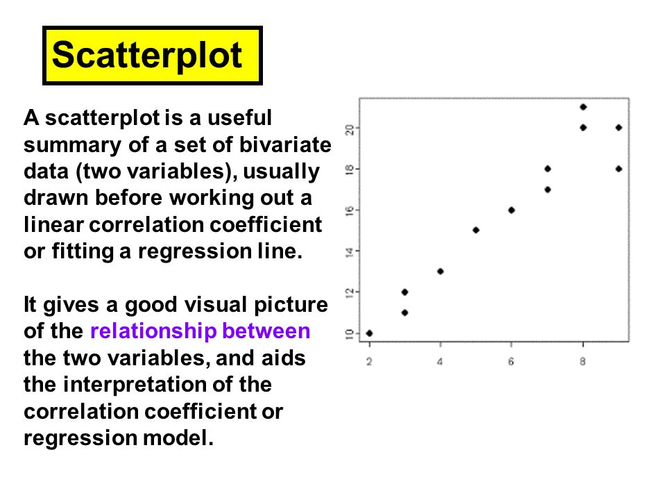 A scatterplot is a useful summary of a set of bivariate data (two variables), usually drawn before working out a linear correlation coefficient or fit