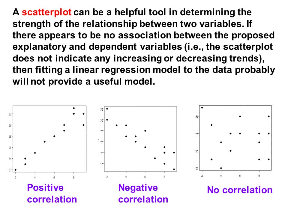 A scatterplot can be a helpful tool in determining the strength of the relationship between two variables. If there appears to be no association betwe