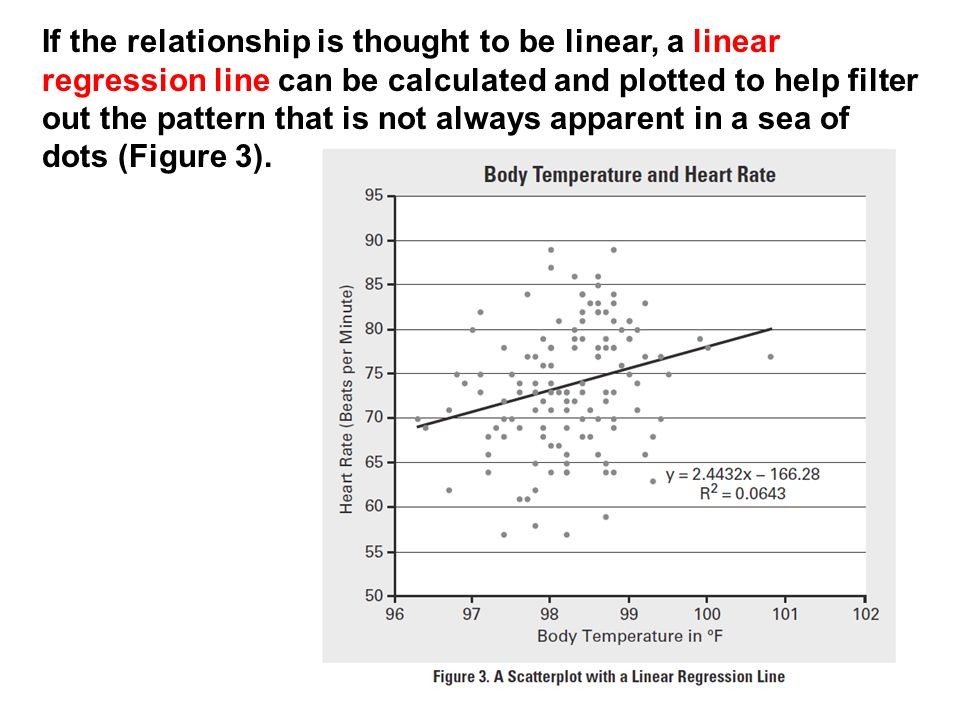 If the relationship is thought to be linear, a linear regression line can be calculated and plotted to help filter out the pattern that is not always