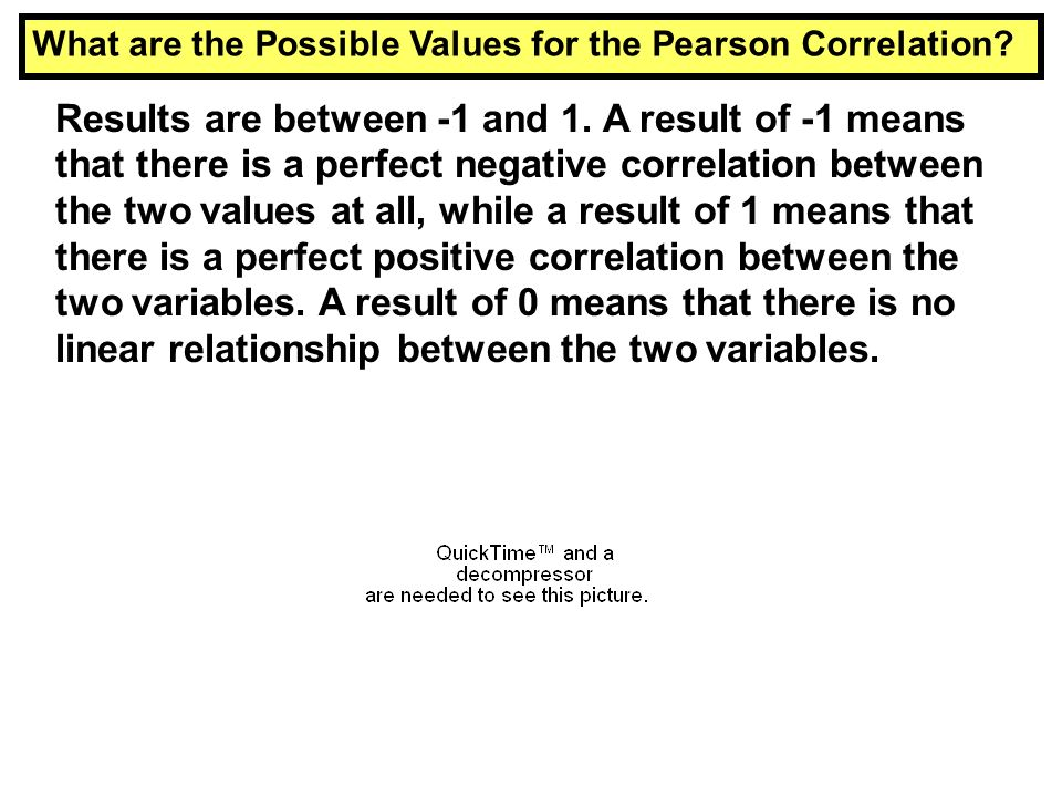 Results are between -1 and 1. A result of -1 means that there is a perfect negative correlation between the two values at all, while a result of 1 mea