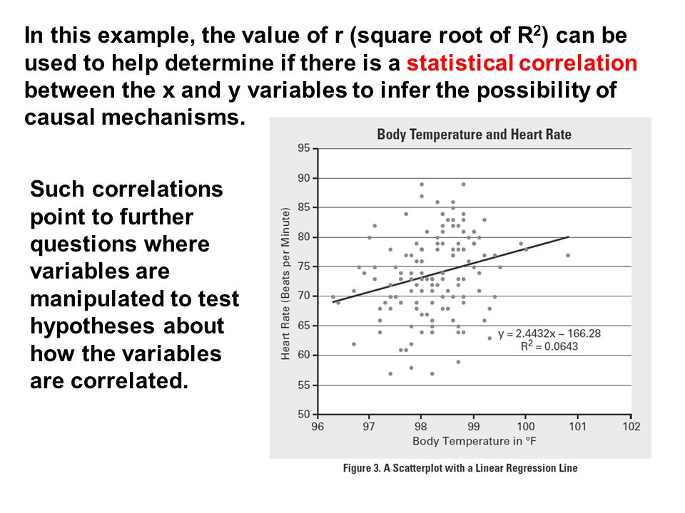 In this example, the value of r (square root of R 2 ) can be used to help determine if there is a statistical correlation between the x and y variable