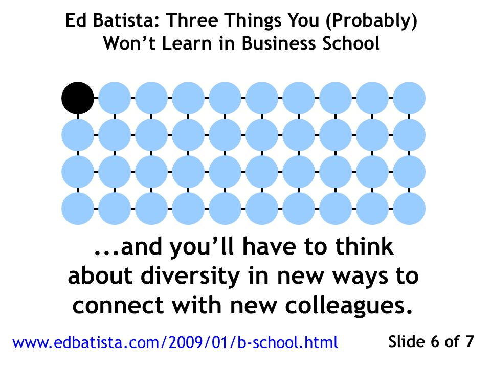 ...and youll have to think about diversity in new ways to connect with new colleagues.