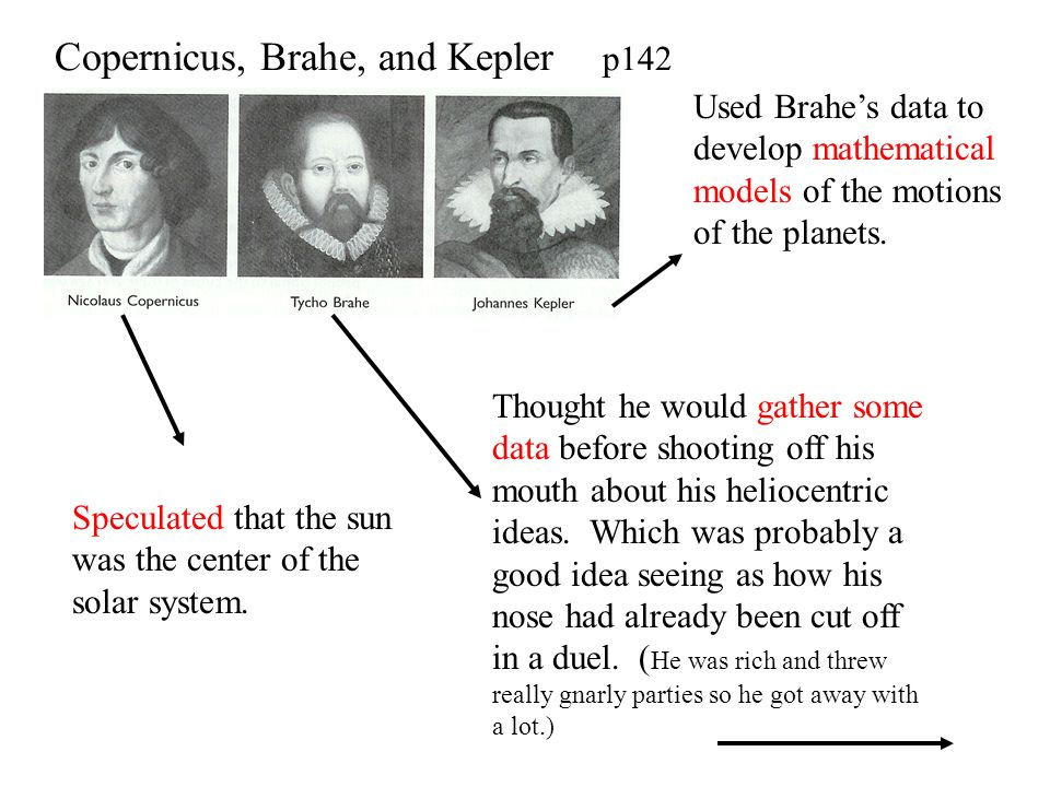 Copernicus, Brahe, and Kepler p142 Speculated that the sun was the center of the solar system. Thought he would gather some data before shooting off h