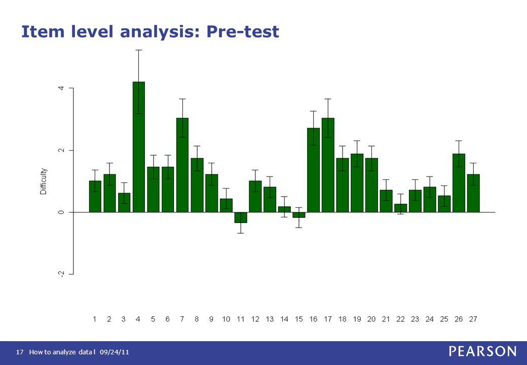 How to analyze data l 09/24/1117 Item level analysis: Pre-test