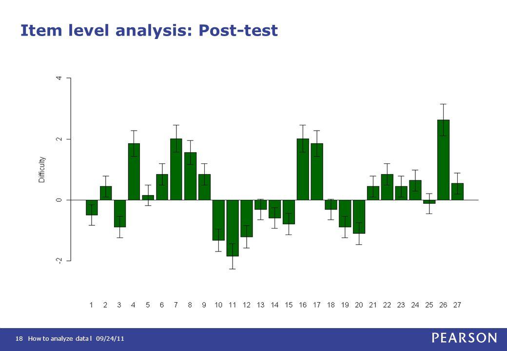 How to analyze data l 09/24/1118 Item level analysis: Post-test