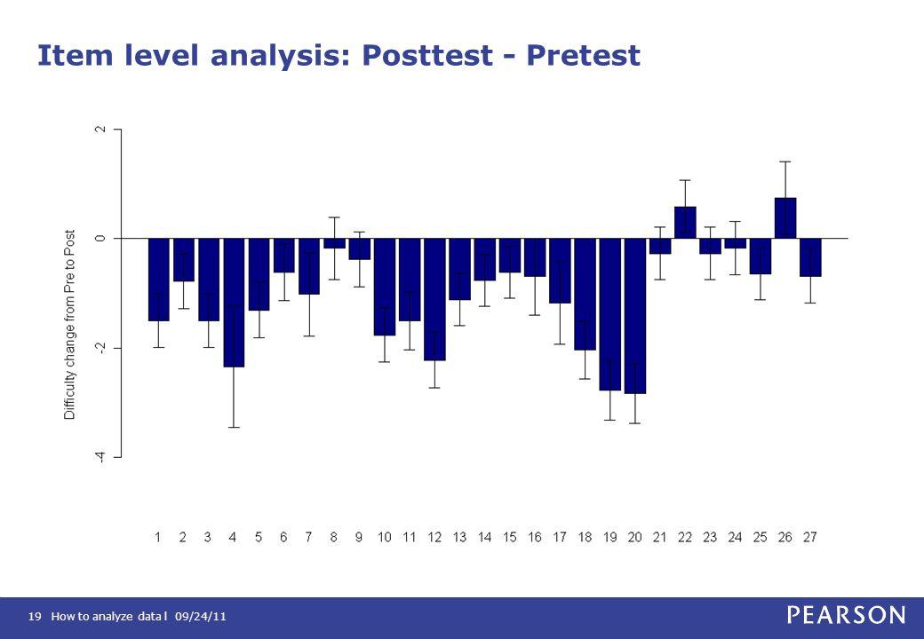 How to analyze data l 09/24/1119 Item level analysis: Posttest - Pretest
