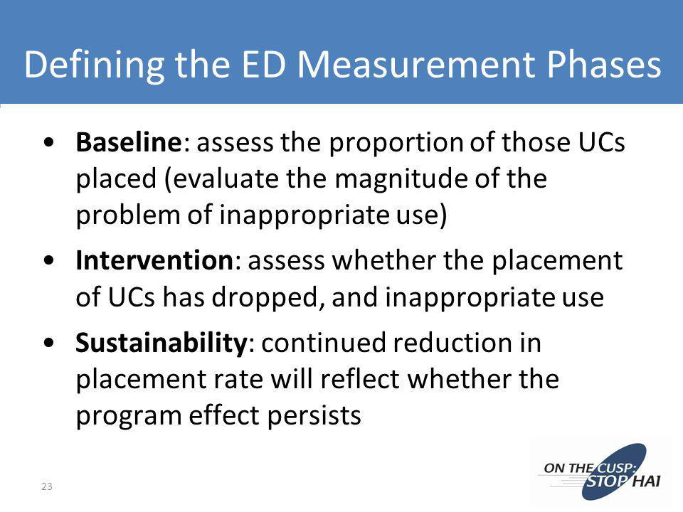 Defining the ED Measurement Phases Baseline: assess the proportion of those UCs placed (evaluate the magnitude of the problem of inappropriate use) In