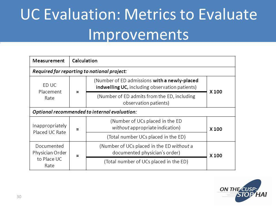 UC Evaluation: Metrics to Evaluate Improvements MeasurementCalculation Required for reporting to national project: ED UC Placement Rate = (Number of E