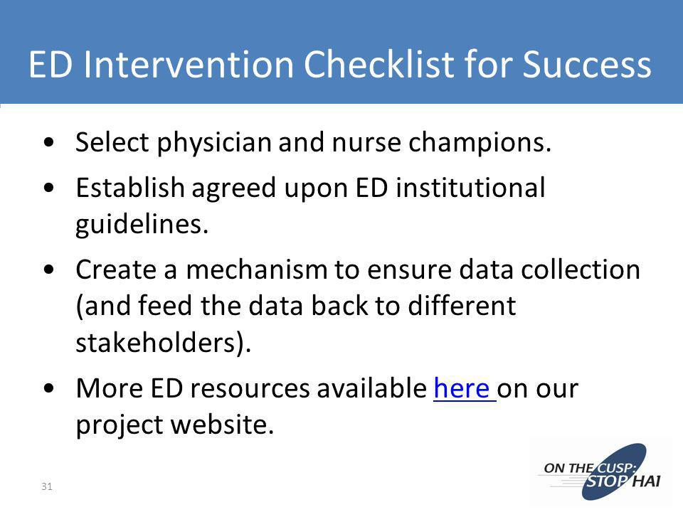 ED Intervention Checklist for Success Select physician and nurse champions. Establish agreed upon ED institutional guidelines. Create a mechanism to e