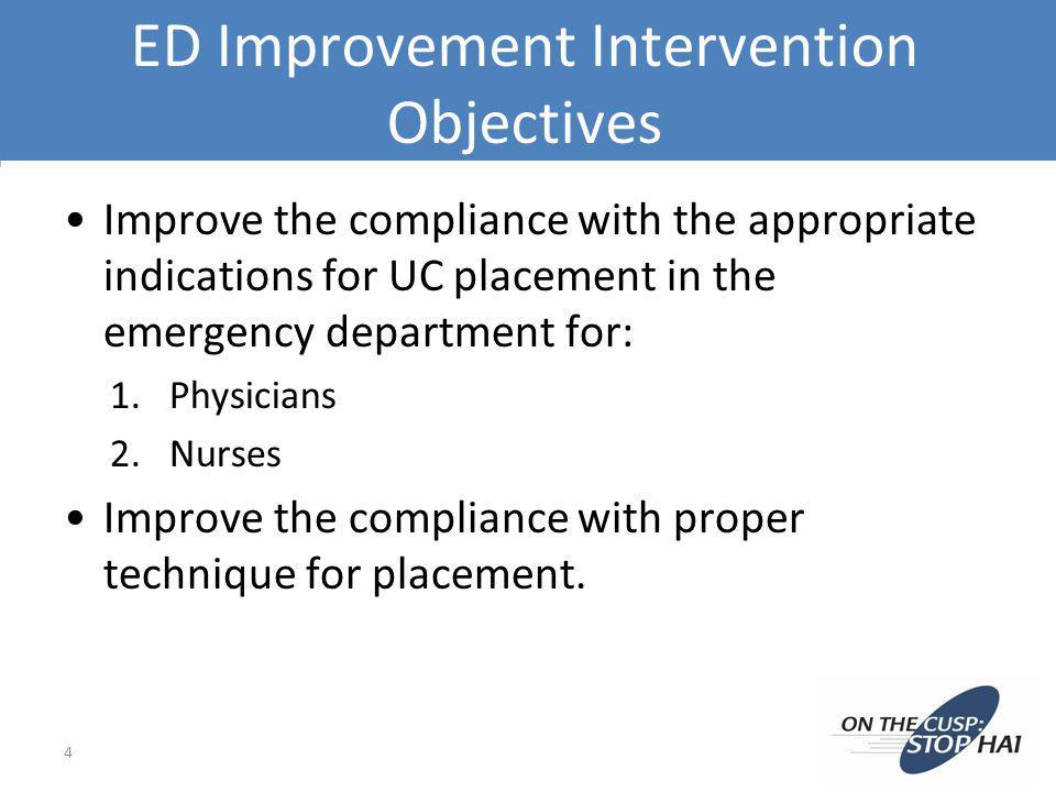 ED Improvement Intervention Objectives Improve the compliance with the appropriate indications for UC placement in the emergency department for: 1.Phy