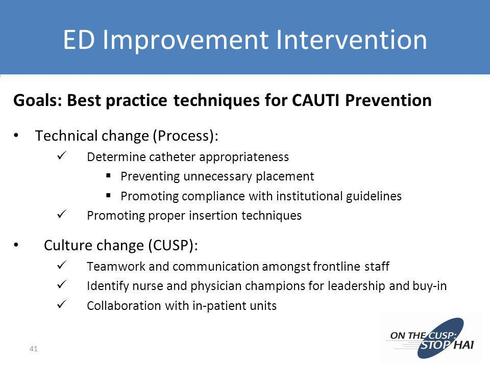 ED Improvement Intervention Goals: Best practice techniques for CAUTI Prevention Technical change (Process): Determine catheter appropriateness Preven