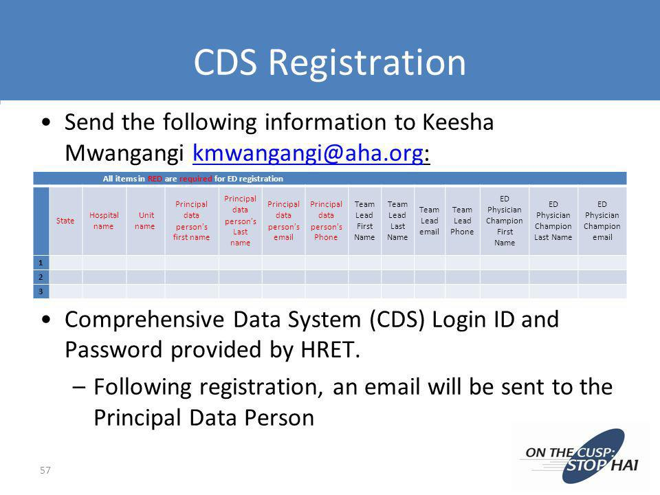 CDS Registration Send the following information to Keesha Mwangangi kmwangangi@aha.org:kmwangangi@aha.org Comprehensive Data System (CDS) Login ID and