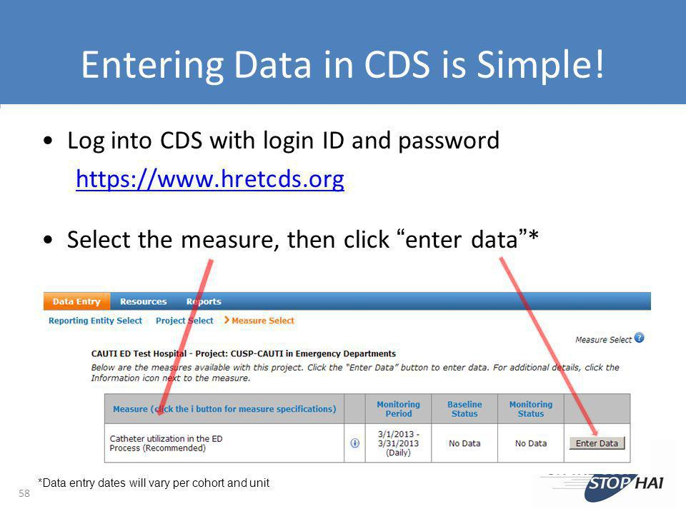 Entering Data in CDS is Simple! Log into CDS with login ID and password https://www.hretcds.org Select the measure, then click enter data* *Data entry