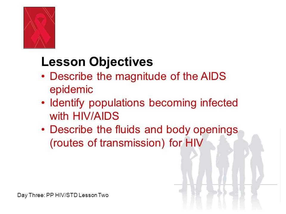 Day Three: PP HIV/STD Lesson Two Lesson Objectives Describe the magnitude of the AIDS epidemic Identify populations becoming infected with HIV/AIDS De