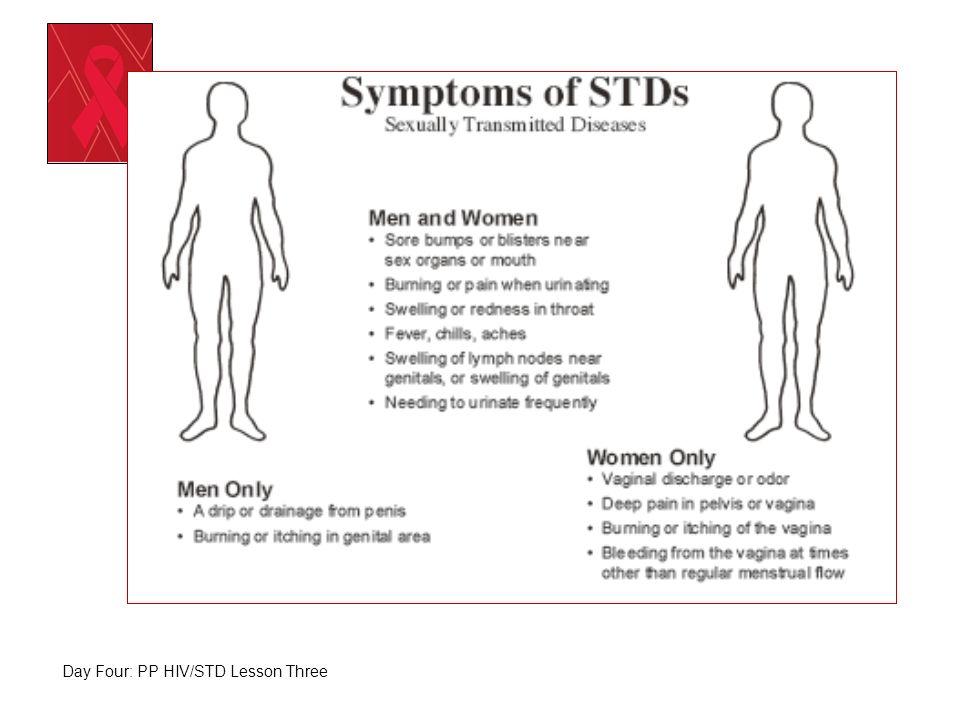 Day Four: PP HIV/STD Lesson Three
