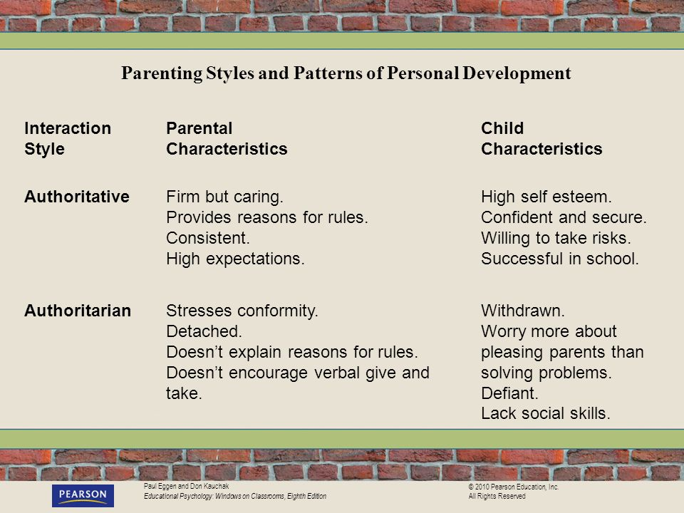 Paul Eggen and Don Kauchak Educational Psychology: Windows on Classrooms, Eighth Edition © 2010 Pearson Education, Inc. All Rights Reserved Interactio