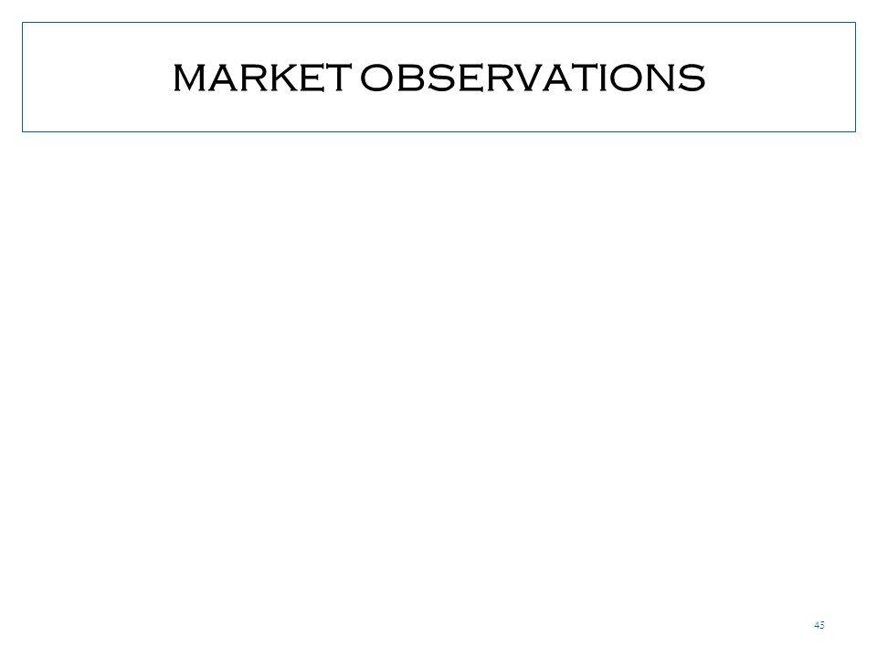 45 MARKET OBSERVATIONS