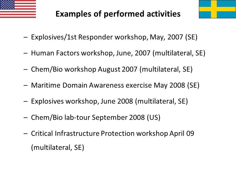 Examples of performed activities –Explosives/1st Responder workshop, May, 2007 (SE) –Human Factors workshop, June, 2007 (multilateral, SE) –Chem/Bio workshop August 2007 (multilateral, SE) –Maritime Domain Awareness exercise May 2008 (SE) –Explosives workshop, June 2008 (multilateral, SE) –Chem/Bio lab-tour September 2008 (US) –Critical Infrastructure Protection workshop April 09 (multilateral, SE)